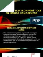 Ondas Electromagneticas