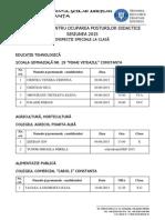 Educație Tehnologică Și Discipline de Specialitate