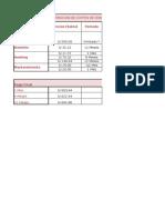 Estimacion de Costos Pagina Web Bera Ingenieros