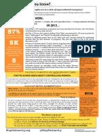 Fact Sheet May 2015 Citations