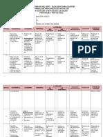 Fod Análisis Lógico 2012-2
