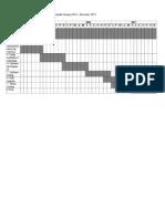 Sample of gantt chart