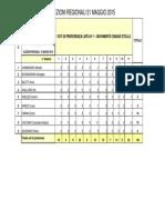 Elezioni REGIONALI 2015 - Risultati Definitivi Preferenze