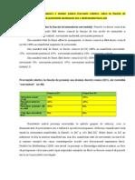 Model de Prezentare a Datelor Pentru Frecventa Relativa (1)