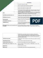 Lista de Formulas y Funciones