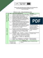 Área de Integração - Módulo 1 - Tema 1