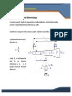 06Esfuerzo_Axial.pdf