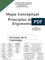 mapaergonomia-131201213436-phpapp01