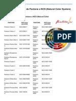 Pintura.es-tabla de Conversion de Pantone a NCS Natural Color System - Actualidad