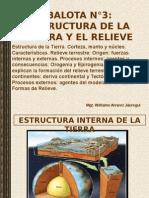 Bal. 3 Estructura Interna