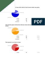 2015 student survey