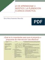 Diagnóstico,Planeacion y Secu Didac. ELVA ALICIA ASCENSIO MANCILLA