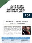 ANÁLISIS DE LOS COSTOS SOCIALES neoliberalismo.pptx