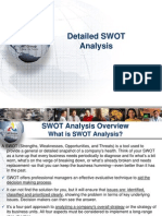 Detailed SWOT Analysis