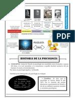 Historia Psicologia