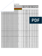 Listado Materiales MINVU- NCh 853.pdf