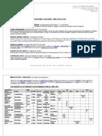 Calendario Oficial de Salidas Montaã'a Sendersimos 2015