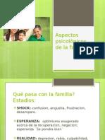 Aspectos Psicologicos FAMILIA