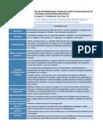 Cuadro Resumen Patología N° 4 Candidiasis Grupo 2A