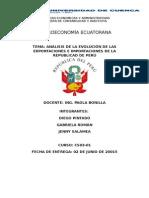 Peru Exportaciones