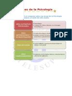 AREAS PSICOLOGICA.doc
