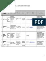 Lista Delegacion Empresarial _hasta 310309