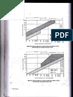 tabla metodo del instituto del asfalto