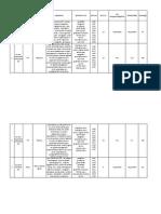 Rezultate Studiu Pateu 2013 InfoCons Protectia Consumatorilor