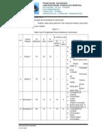 Data Hasil Pengamatan Bab 5 Baru - Copy