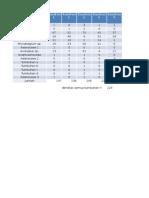 Analisis vegetasi lapangan pamor UPI