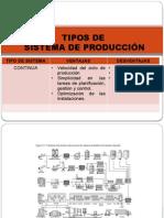 Tipos y Modelos de Sisema Productivo