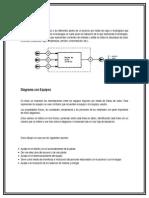 Diagramas de Bloques y Equipo utilizados en la Industria