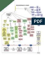 Mapa Procedimientos Evaluativos-mrh