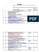 Empanelled Hospitals List Crmsc