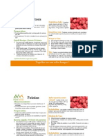 Produce Guide - Potatoes