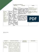 Formato 6_Operacionalizacion de Las Variables_F