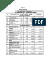 Presupuesto de Obra Ptar