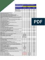 Porcentajes Retencion Impuesto a La Renta 2015 Vig