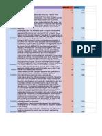 hour log - sheet1-2