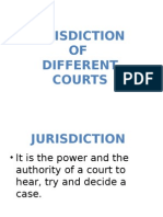 Jurisdiction of Different Courts