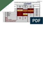 tabel TIC