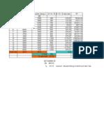 Perhitungan Uji t 2sampel Terkait