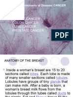 BREAST CANCER.ppt