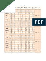 ECM data collection .docx