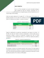 Sector Forestal en El Peru