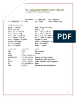 Substitutes, Equivalents & Measurements