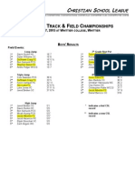 csltrack and  field results 2015 (1)