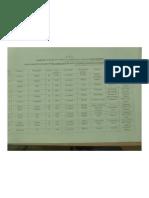 Candidati Consiliu Costesti 2015