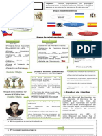 Proceso-de-independencia-de-Chile sexto basico.docx