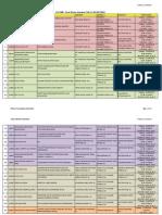 CAT400_FinalDemoV7.pdf